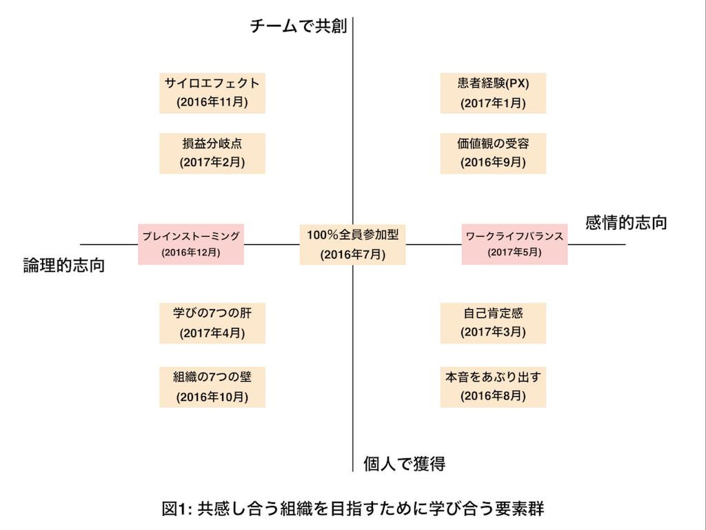 f:id:shyamamo:20170412011118p:image
