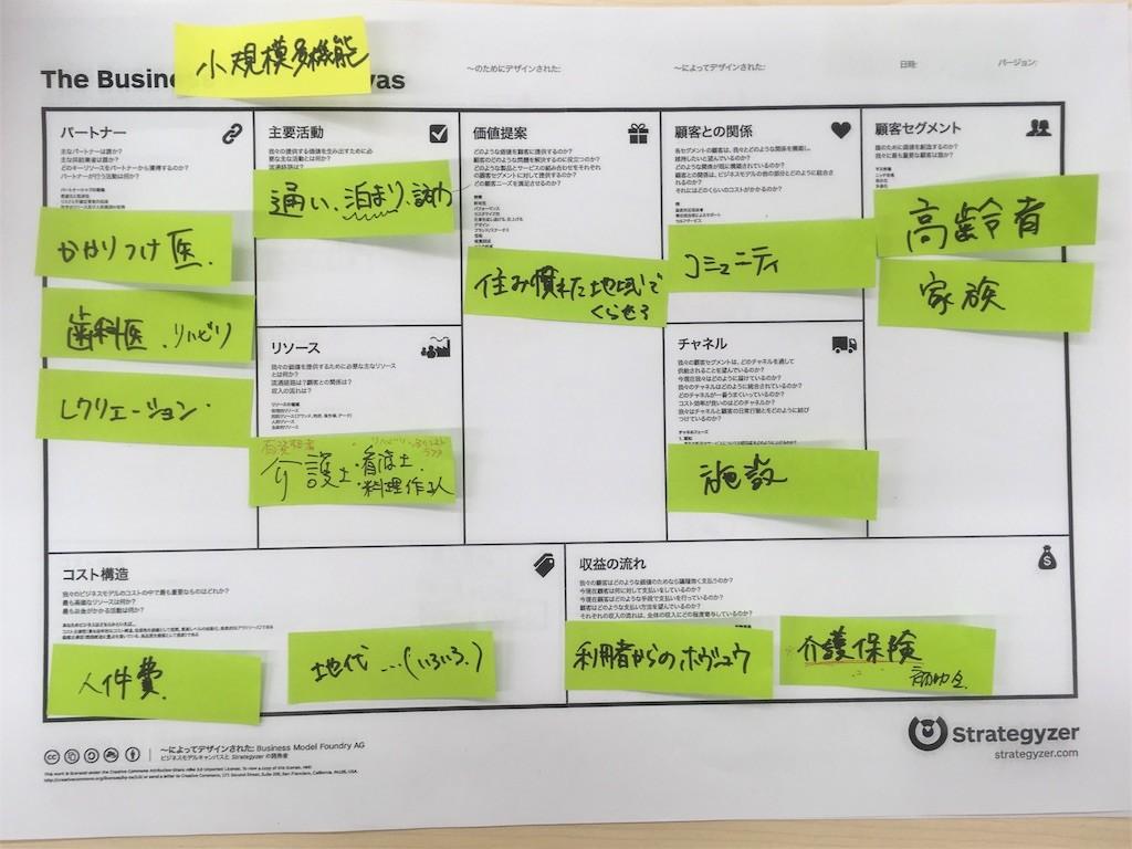 f:id:shyamamo:20170426020744j:image