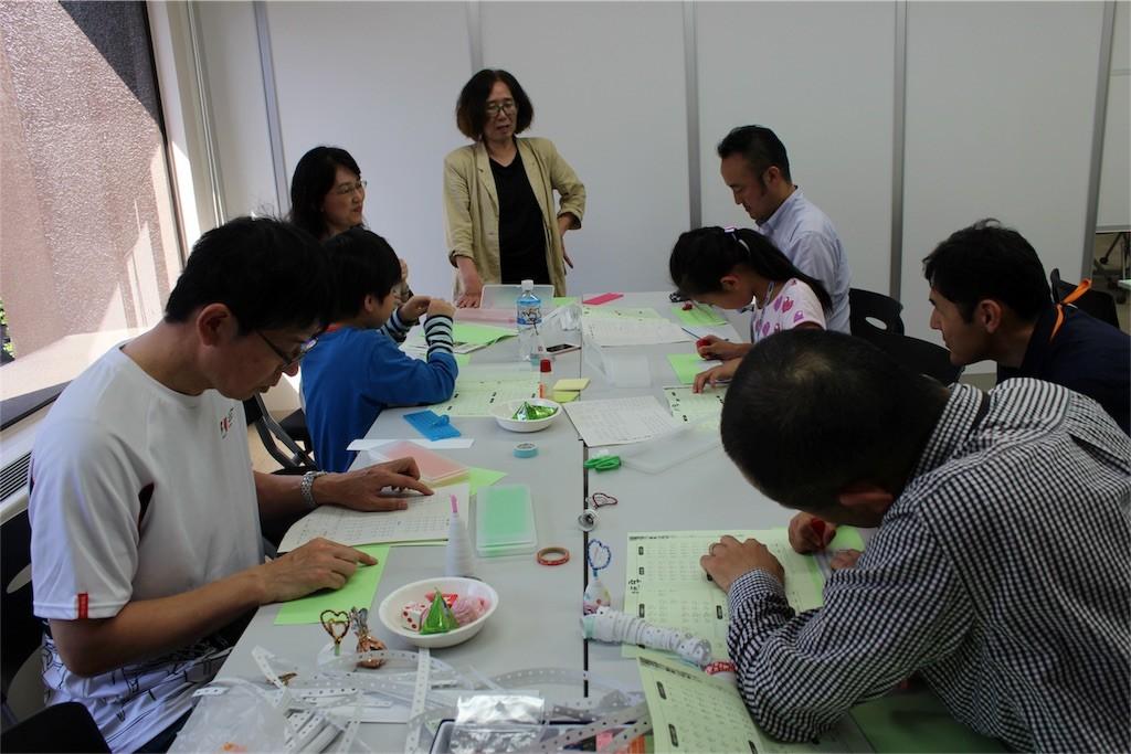 f:id:shyamamo:20170505225834j:image