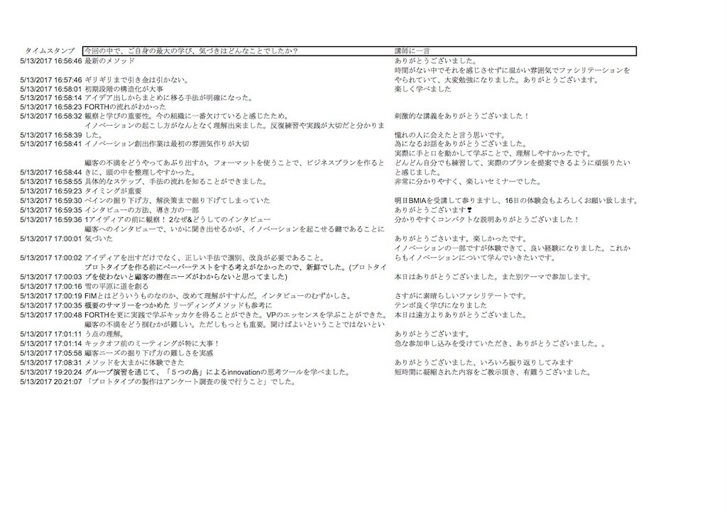 f:id:shyamamo:20170515120358j:image