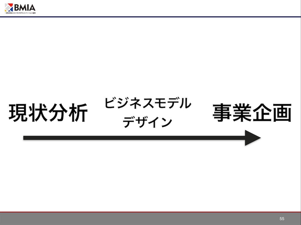 f:id:shyamamo:20170717222442p:image