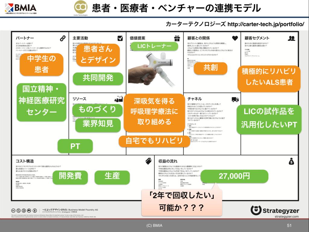 f:id:shyamamo:20170720000003p:plain