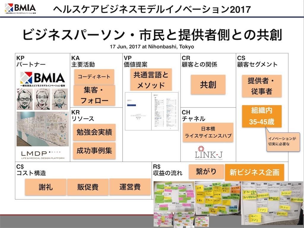 f:id:shyamamo:20170722093646j:image