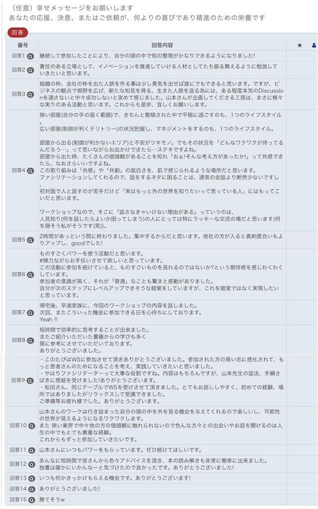 f:id:shyamamo:20180211100856j:image