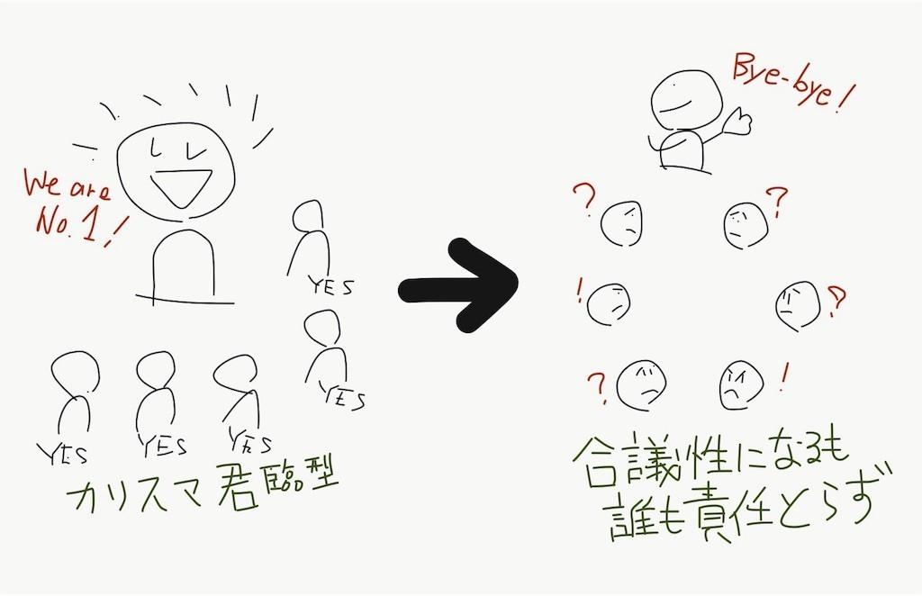 f:id:shyamamo:20180310171214j:image