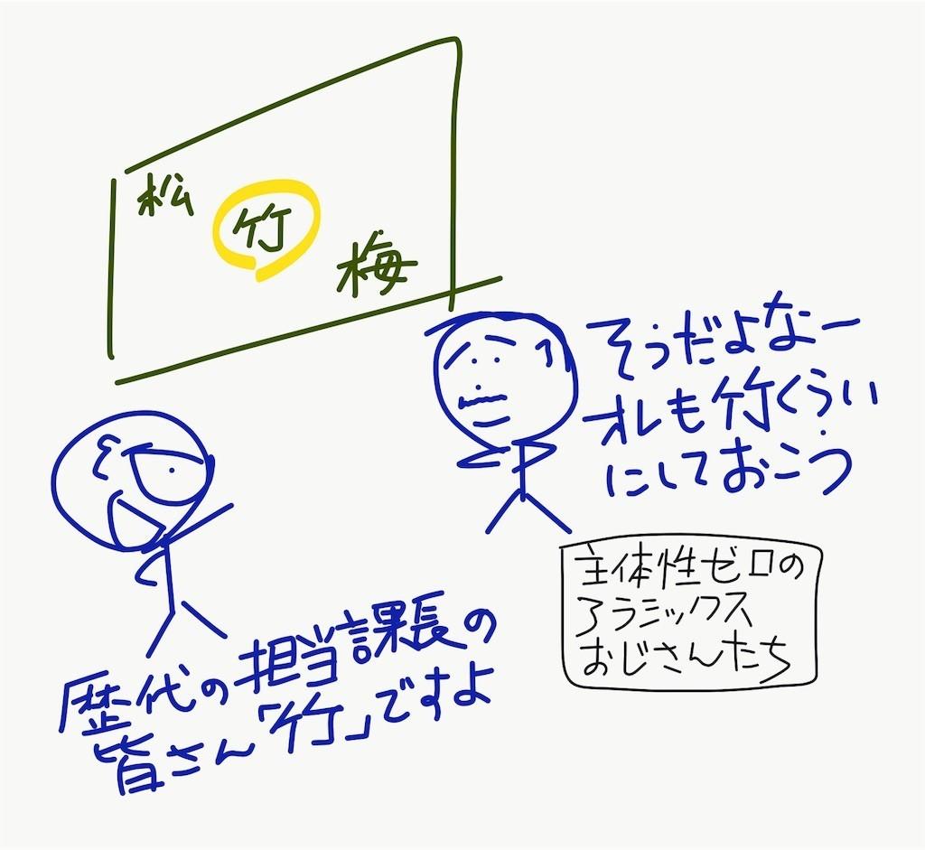 f:id:shyamamo:20180326231619j:image