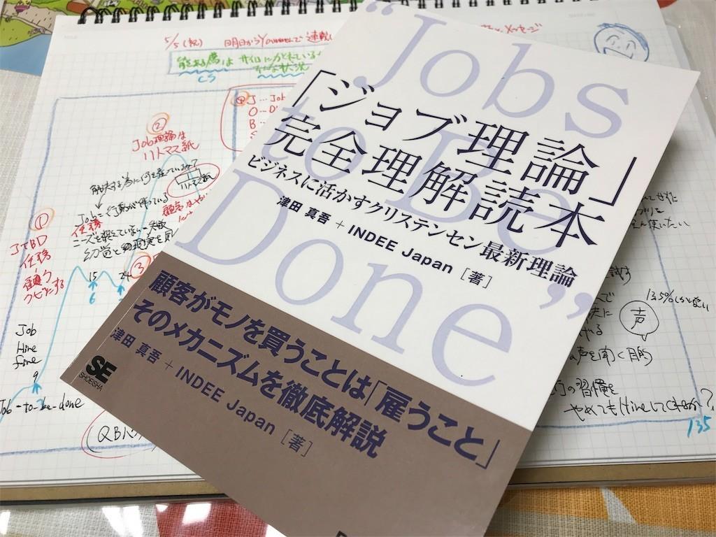 f:id:shyamamo:20180506232652j:image