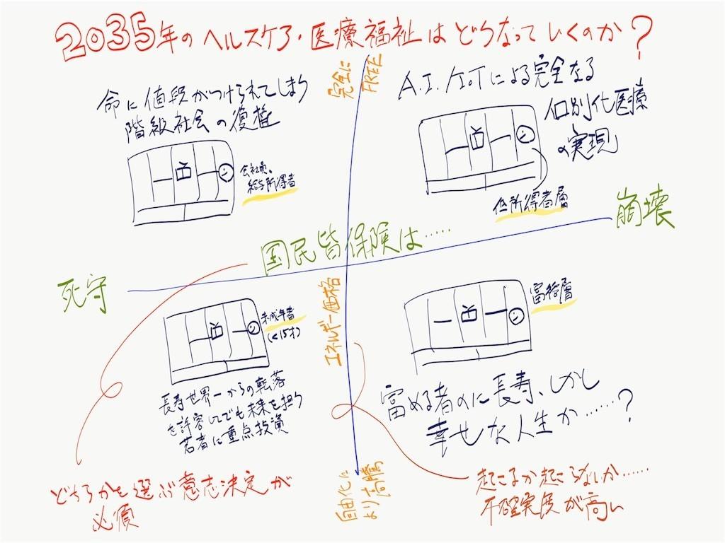f:id:shyamamo:20181210012015j:image