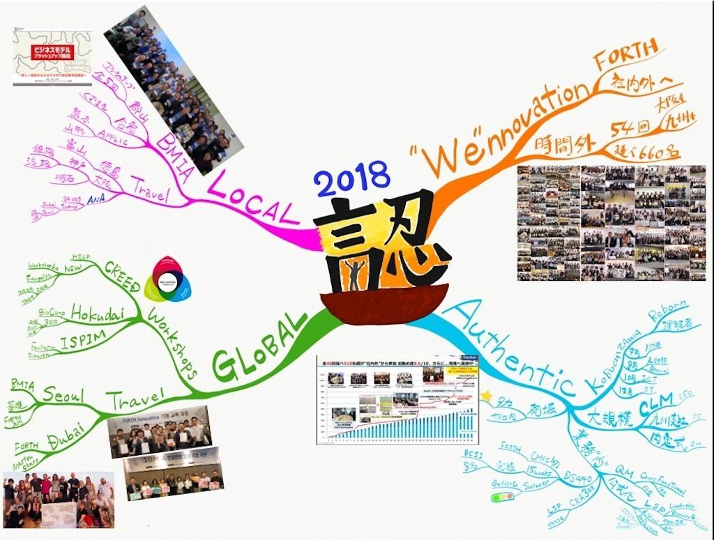 f:id:shyamamo:20190103093732j:image