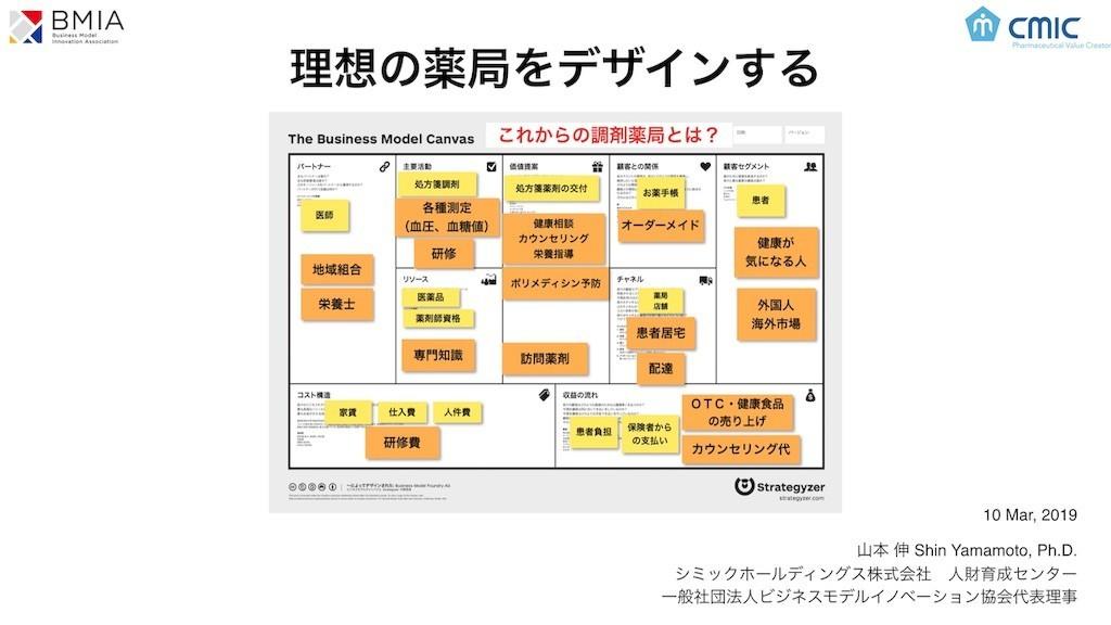 f:id:shyamamo:20190311230935j:image