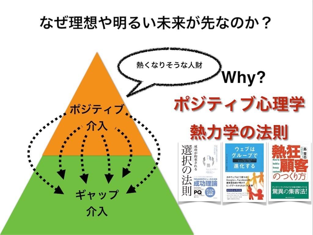 f:id:shyamamo:20190402233122j:image