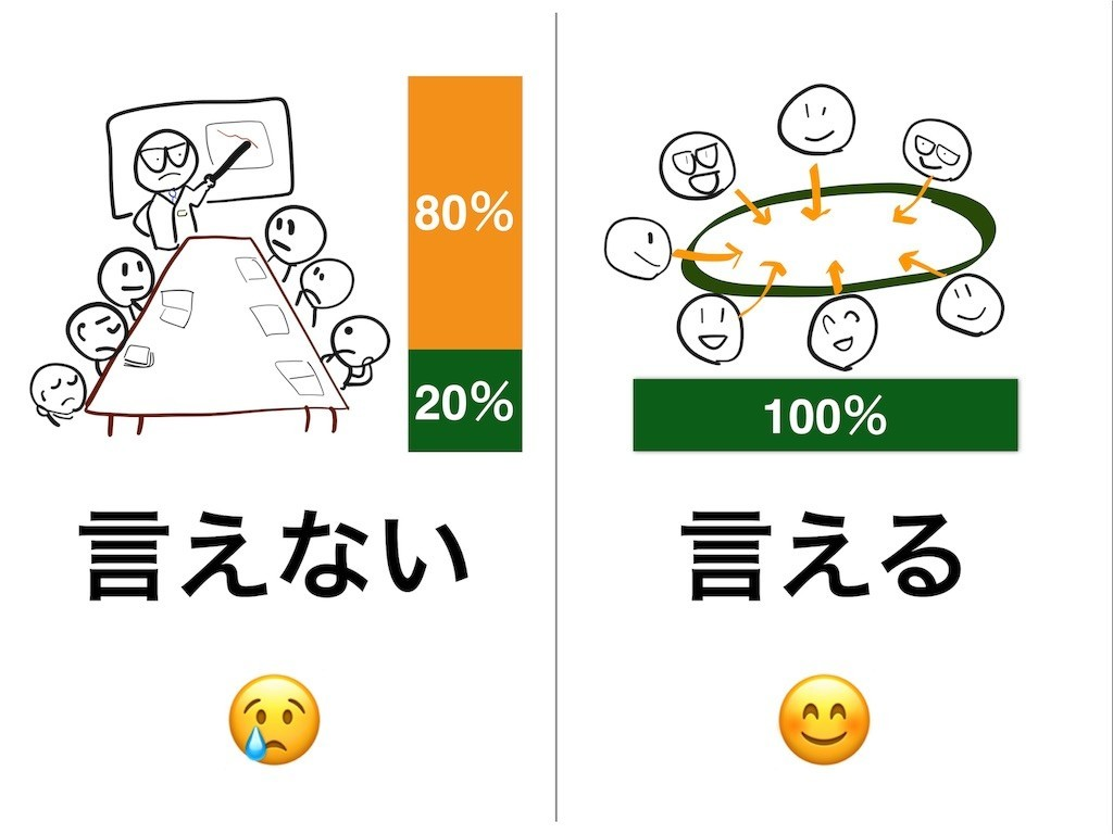 f:id:shyamamo:20190405102808j:image