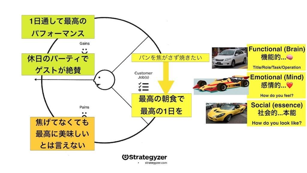 f:id:shyamamo:20190622203124j:image