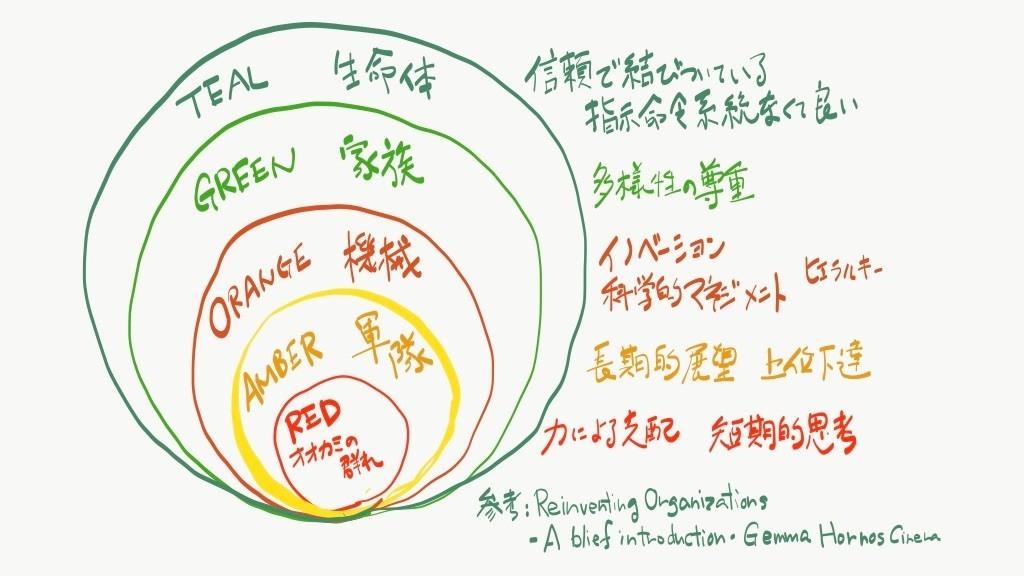 f:id:shyamamo:20191103221742j:image