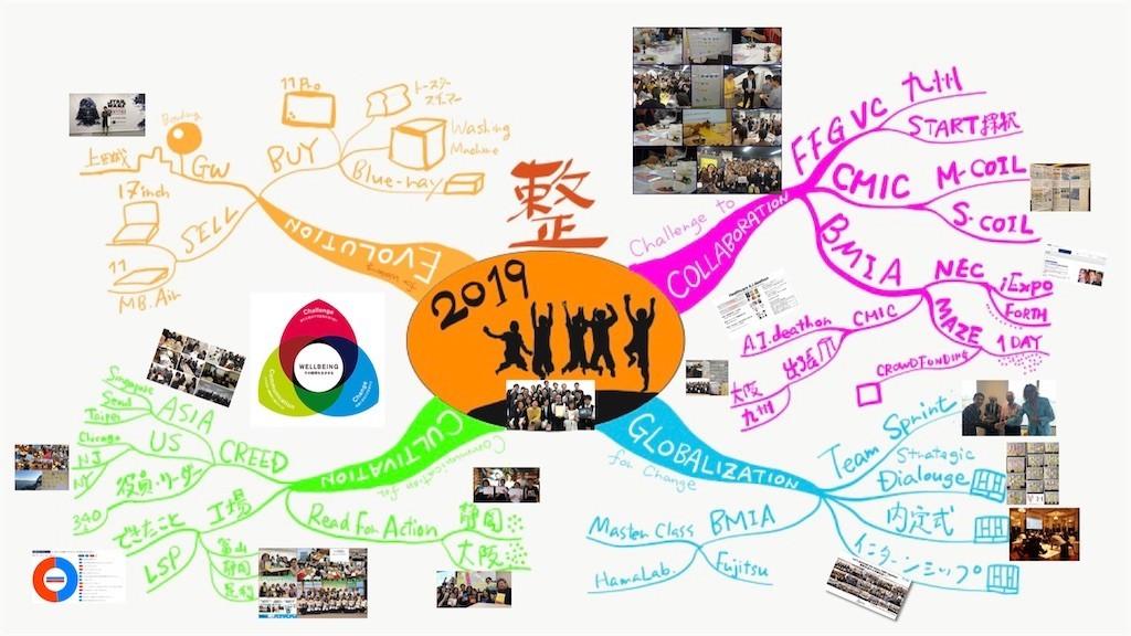 f:id:shyamamo:20200106222318j:image