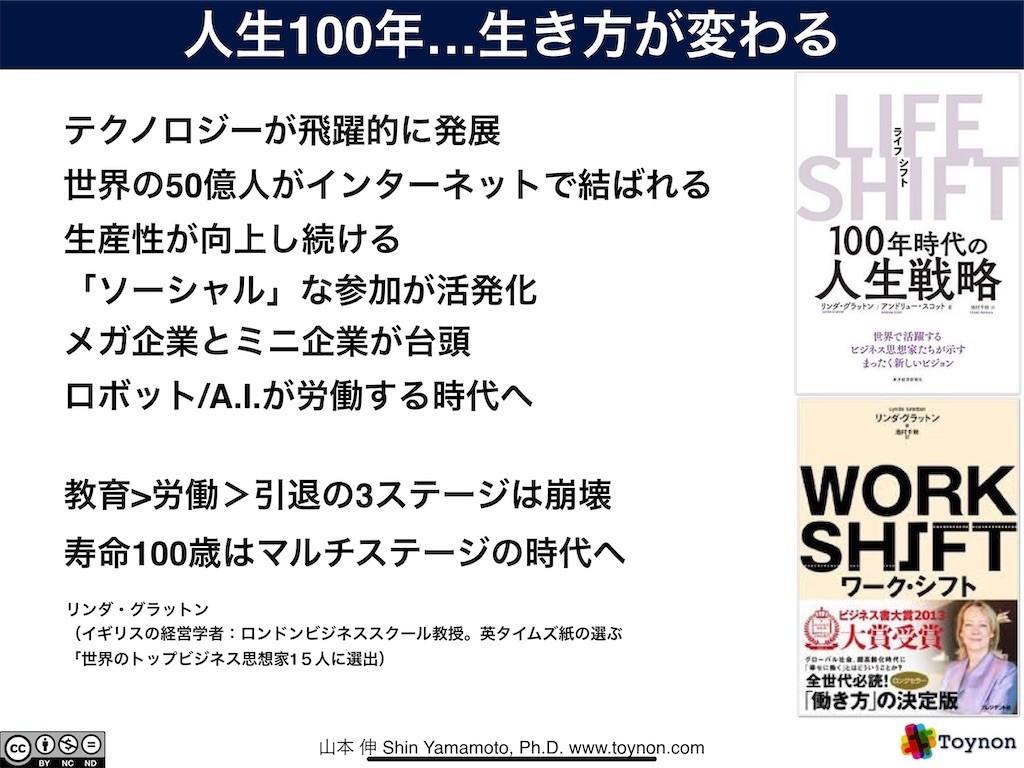 f:id:shyamamo:20200113000436j:image