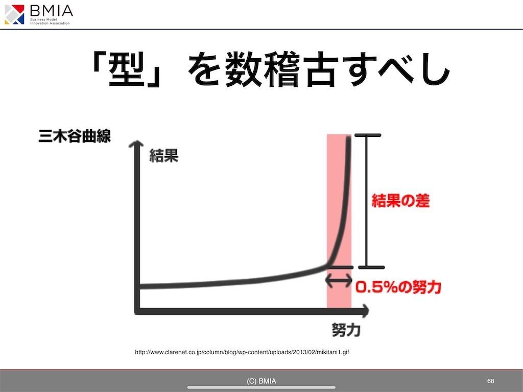 f:id:shyamamo:20200328111750j:image