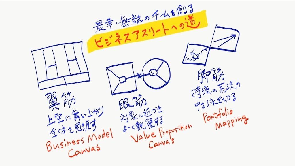 f:id:shyamamo:20200810230044j:image