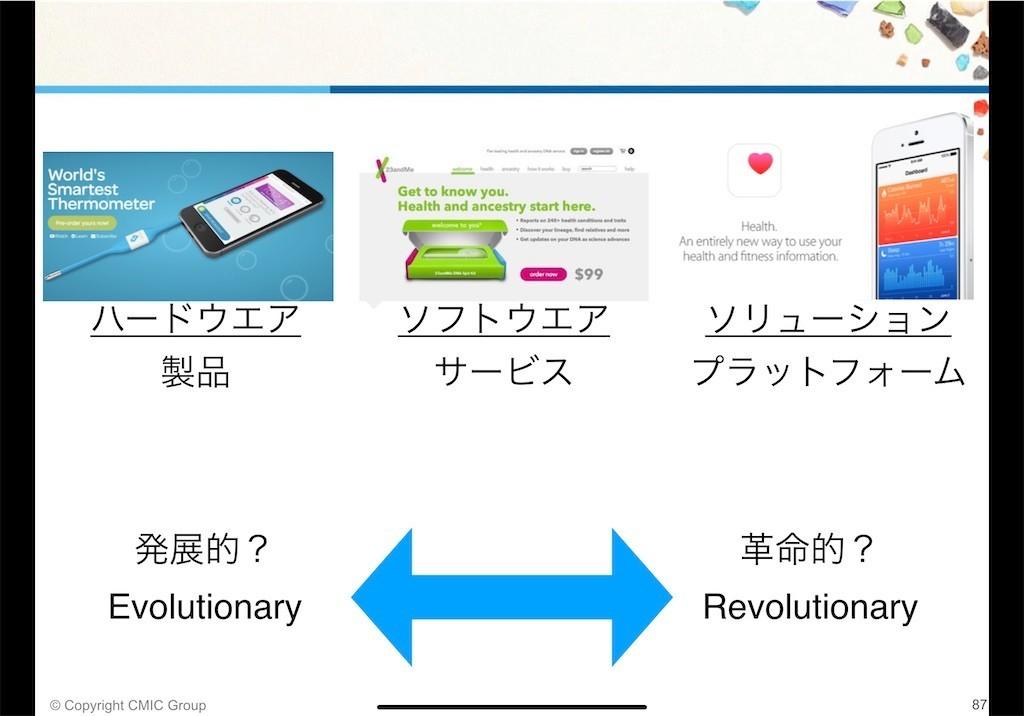 f:id:shyamamo:20201022204656j:image