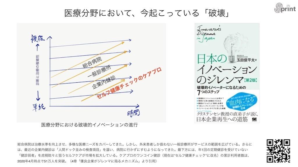 f:id:shyamamo:20210103230543j:image