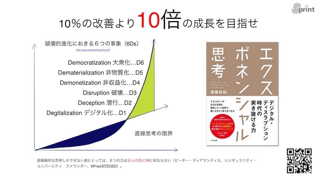 f:id:shyamamo:20210112233056j:image
