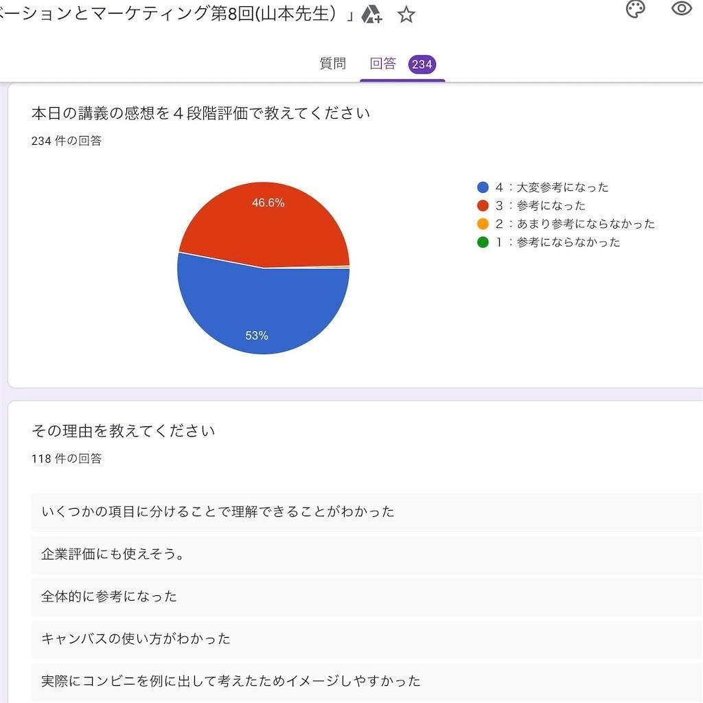 f:id:shyamamo:20210619091834j:image