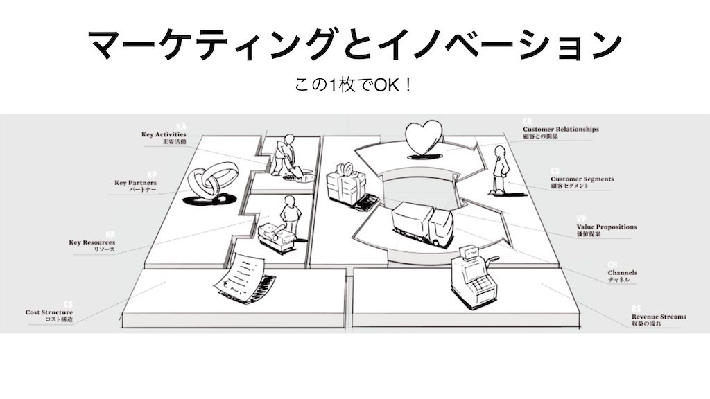 f:id:shyamamo:20210619092130j:image