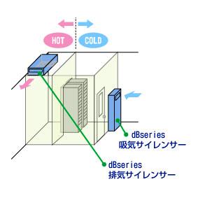 f:id:si-rd:20100331091341j:image