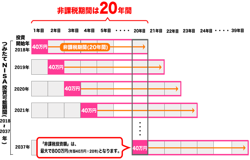 f:id:si_basan:20210526224624p:plain