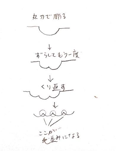f:id:si_be_ri_a:20170503160808j:image