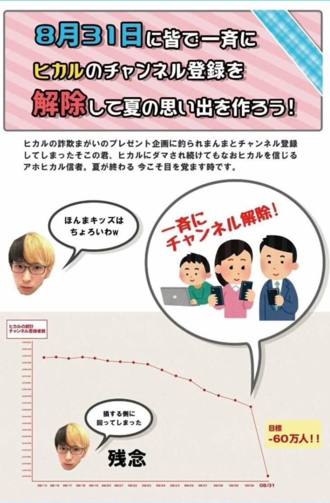 f:id:sia_kawase:20170831001546p:plain