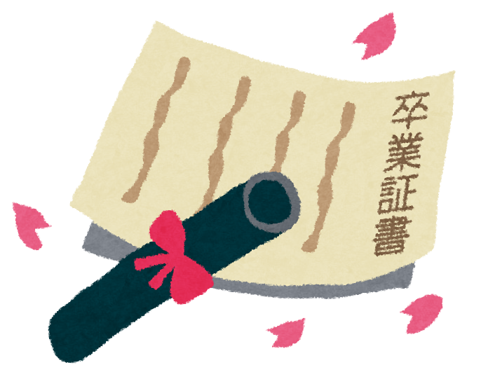 f:id:sia_kawase:20171022152639p:plain