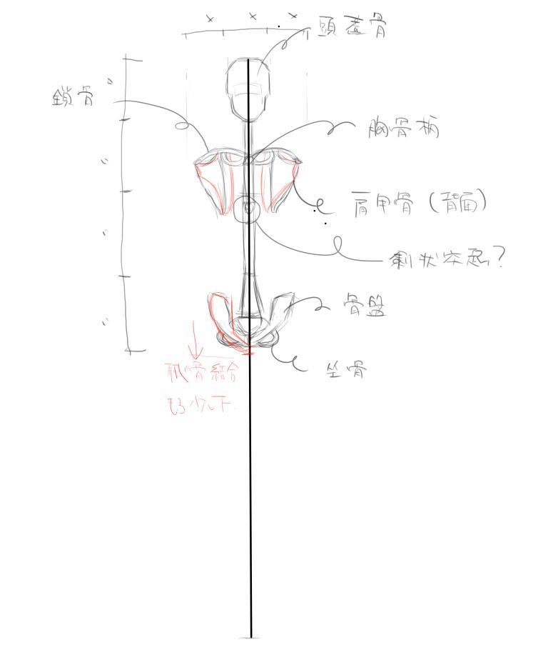 f:id:sian-area:20180828194014p:plain