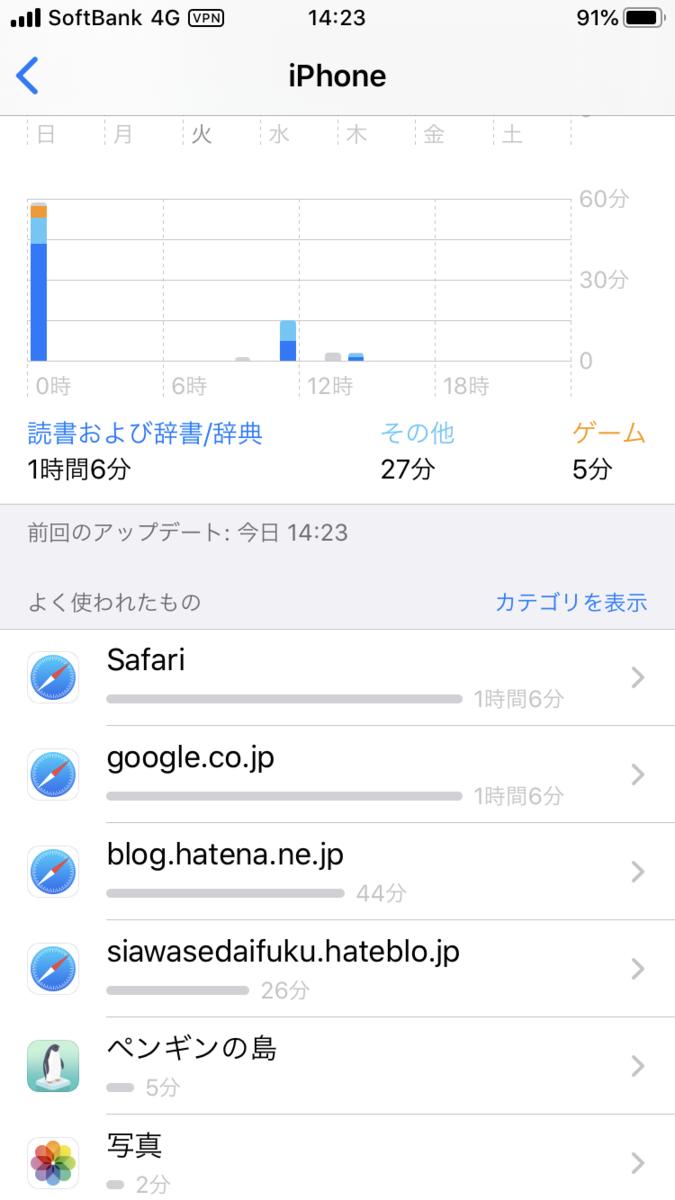 f:id:siawasedaifuku:20210323142530p:plain