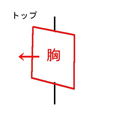f:id:siawaseni:20190425175029j:plain