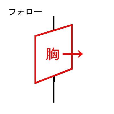 f:id:siawaseni:20190425175135j:plain