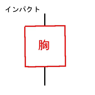 f:id:siawaseni:20190425175151j:plain