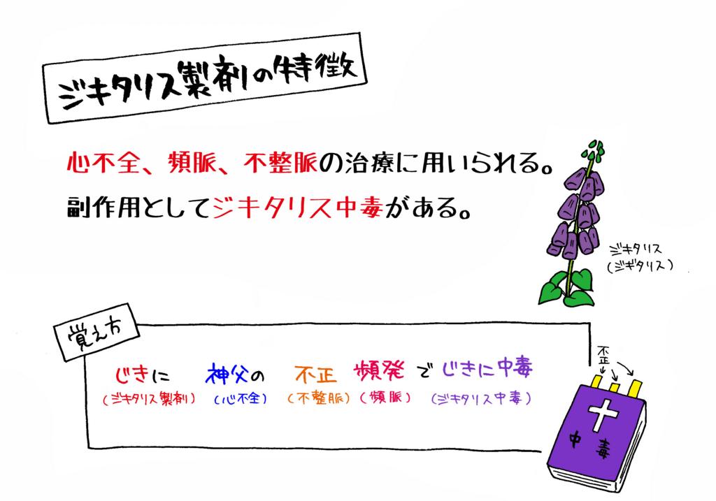 http://cdn-ak.f.st-hatena.com/images/fotolife/s/sibakiyo/20151211/20151211151525.jpg