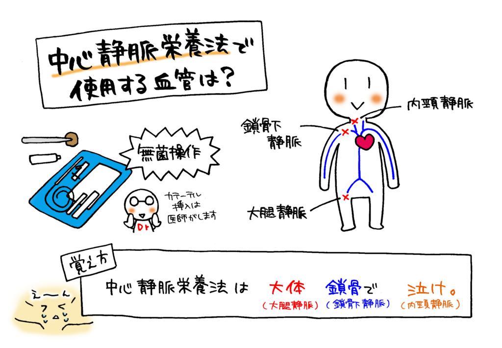 合併 中心 症 栄養 静脈