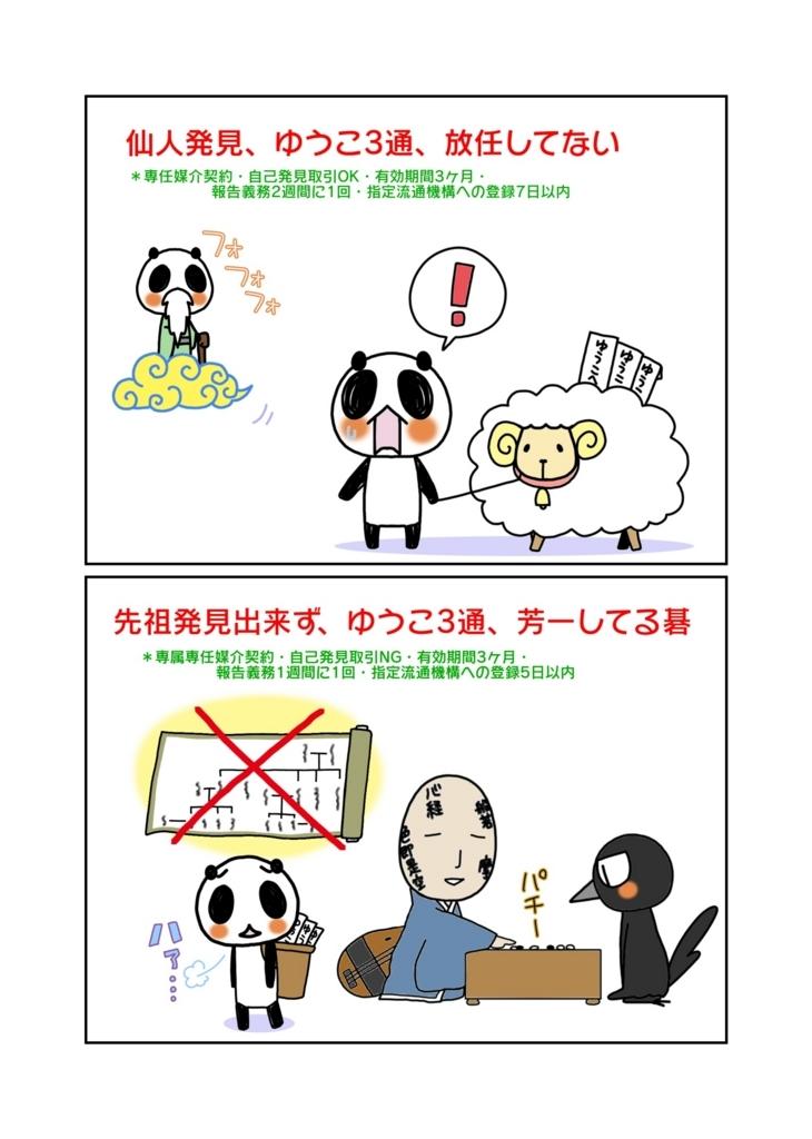 『専任媒介契約と専属専任媒介契約の違いの覚え方』2ページ目