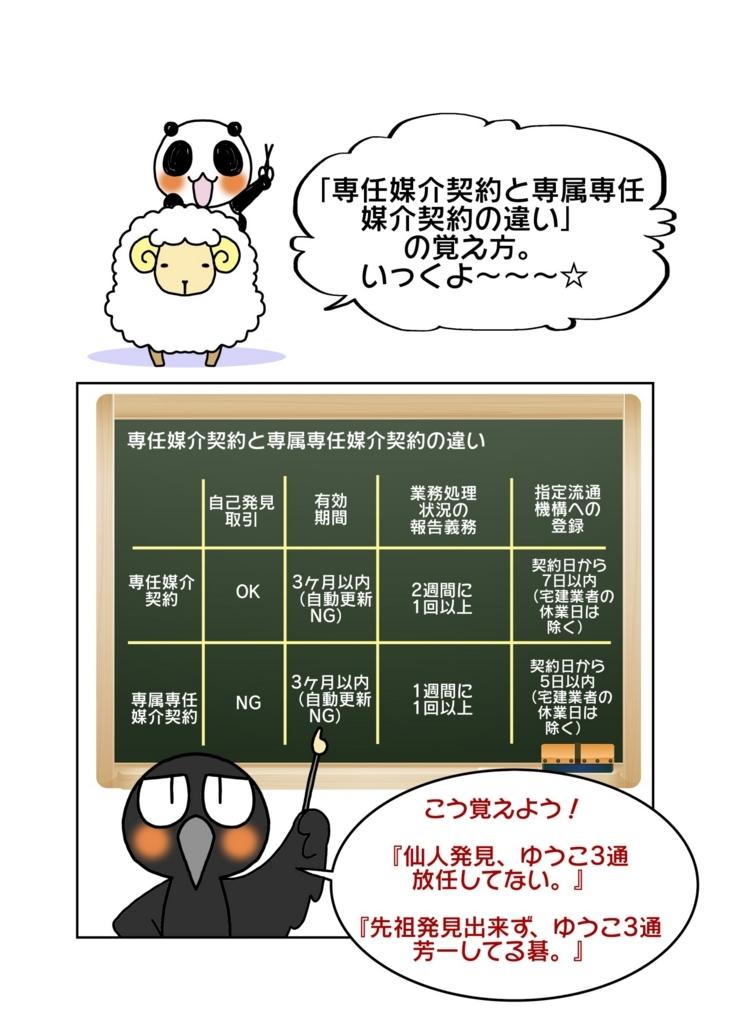 『専任媒介契約と専属専任媒介契約の違いの覚え方』1ページ目