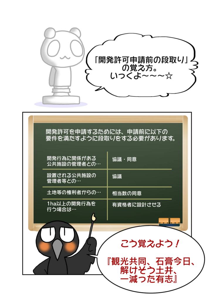 『開発許可申請前の段取りの覚え方』1ページ目