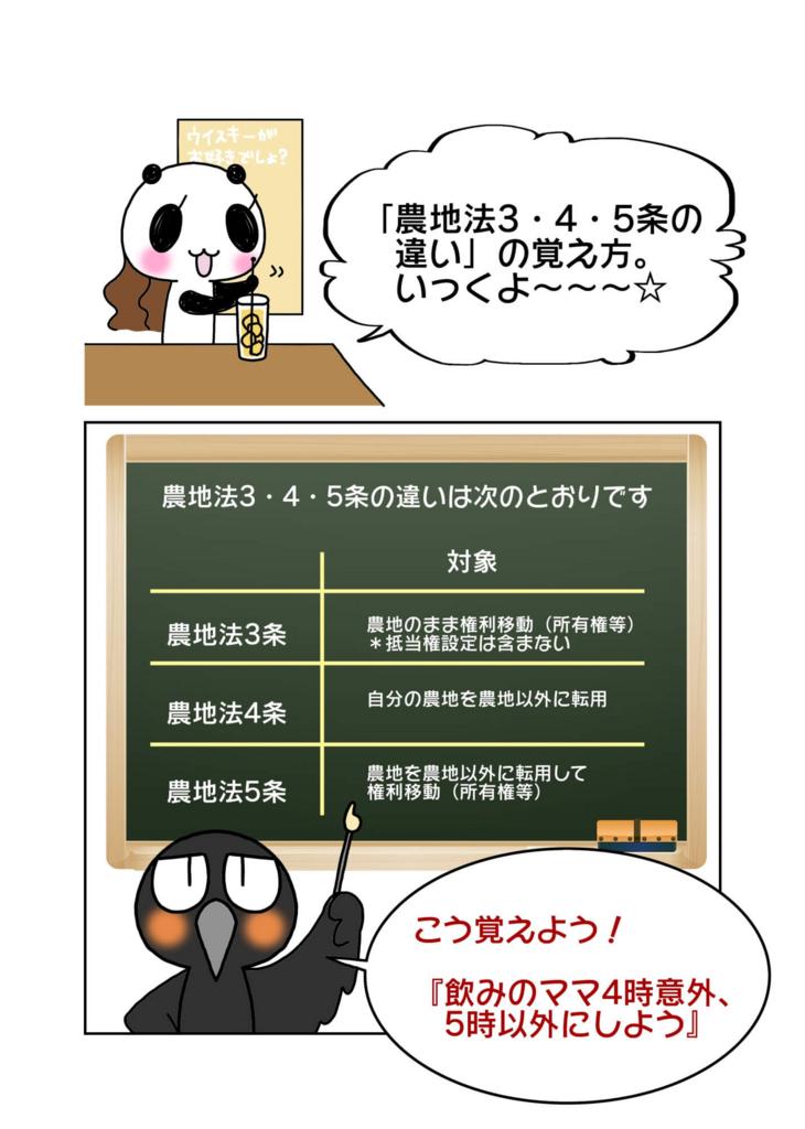 『農地法3・4・5条の違いの覚え方』1ページ目