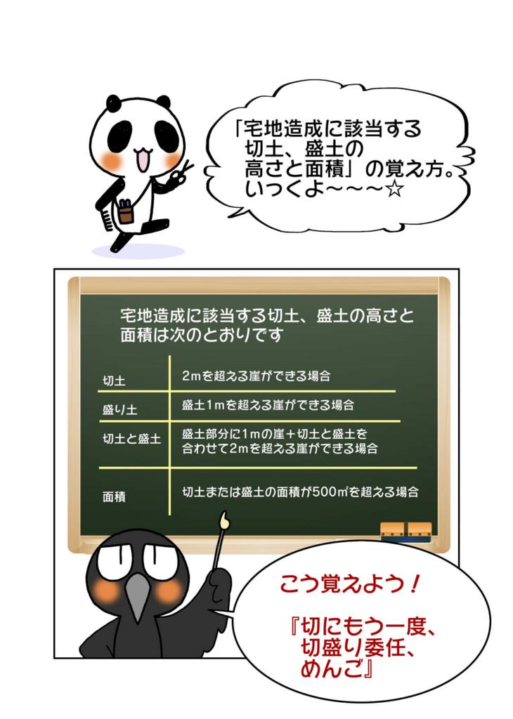 f:id:sibakiyo:20171124152300j:plain
