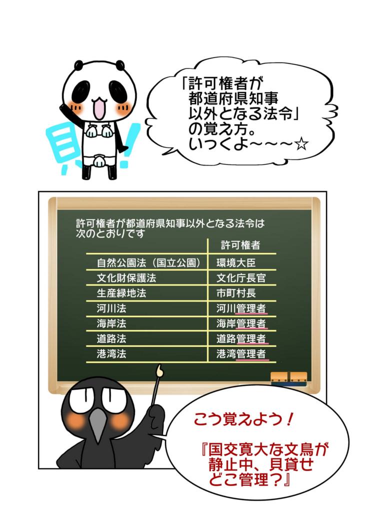 『許可権者が都道府県知事以外となる自然公園法、河川法等の7つの法令の覚え方』1ページ目