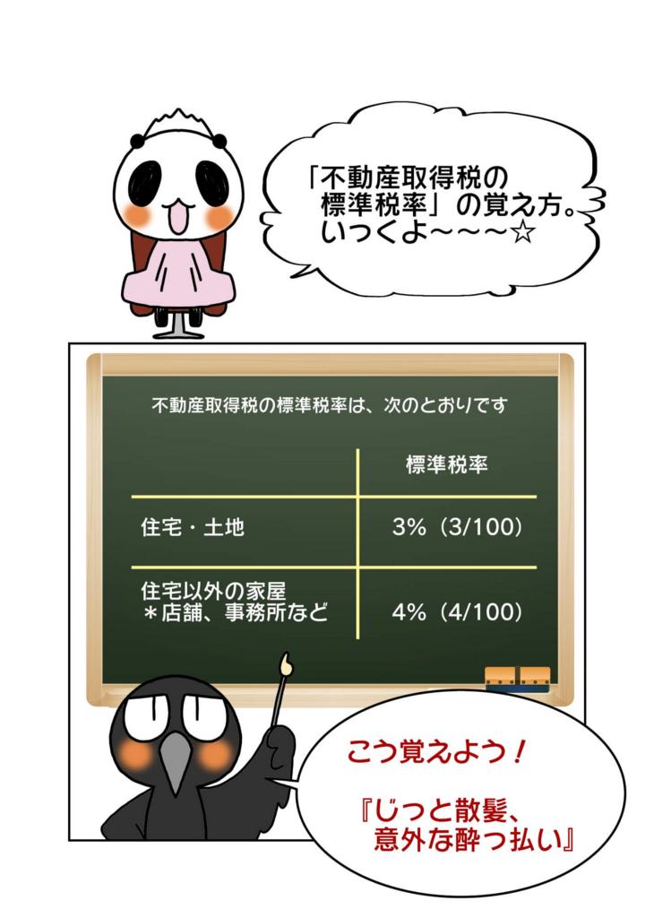 『不動産取得税の標準税率の覚え方』1ページ目
