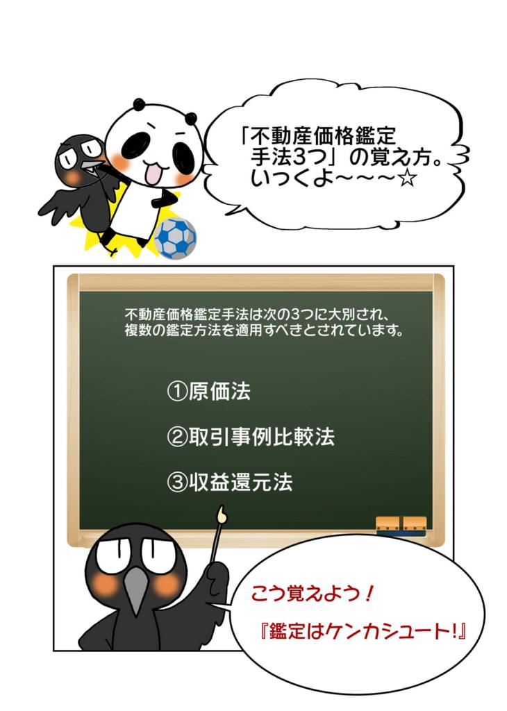 『不動産価格鑑定手法3つの覚え方』1ページ目