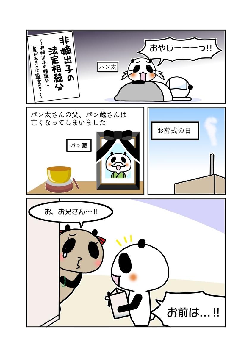 『非嫡出子の法定相続分』解説マンガ1ページ目