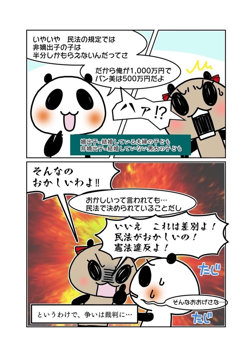 『非嫡出子の法定相続分』解説マンガ3ページ目