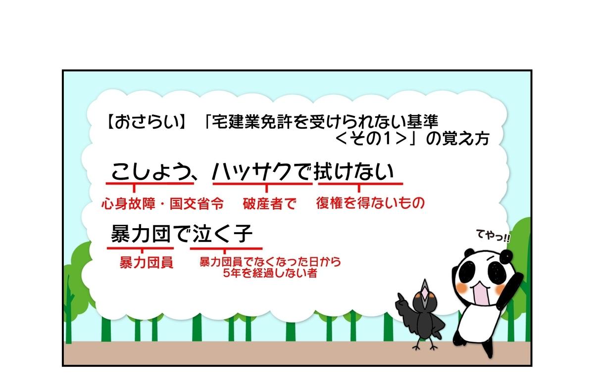 f:id:sibakiyo:20200126172523j:plain